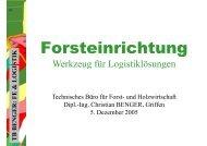 STIK - PROGIS Software  GmbH
