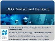 CEO Contract and the Board - American Association of Community ...