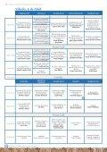 XII Congreso de Especialidades Veterinarias XII Congreso de ... - Page 3