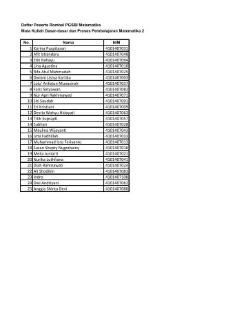 Pengumuman Hasil Tes Seleksi PGSBI Semester Genap 2009/Â 2010