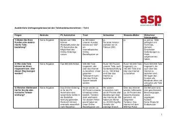 Umfrage Online-Teilehandelsunternehmen_Teil 3 - Auto Service ...