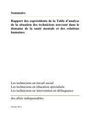 Sommaire de gestion - Office des professions du Québec