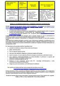 Download Bando - Liceo Statale Cagnazzi - Page 2