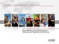 Reconciliation of Non-Gaap Financial ... - Harris Corporation