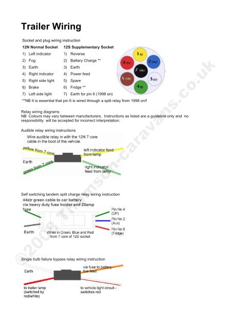 Diagram Trailer Wiring Diagram U2013 Lights Brakes Routing Wires Wiring Diagram Full Version Hd Quality Wiring Diagram Diagramcopesz Banficesare It