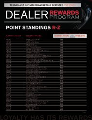 point standings rz - Manheim Consignor