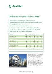 Delårsrapport jan-jun 2008 (PDF) - Apoteket
