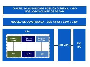 Olimpíadas Rio 2016 Parque Olímpico - Sinaenco