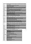 decret_llistes - Page 3
