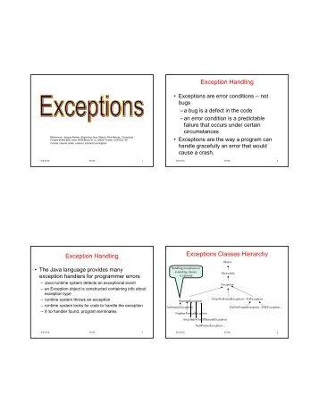 Exception Handling Exception Handling Exceptions Classes Hierarchy