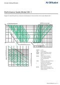 Circular Ceiling Diffusers - Air Diffusion - Page 7