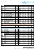 Preisliste 2010 - Mauve® Mailorder Software - Seite 3