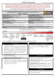 1 กองทุนเปิดกรุงศรีตราสารหนี้ 6M67 (Krungsri Fixed Income 6M67 Fund)