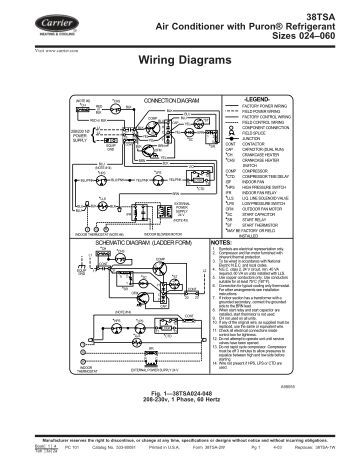carrier unit wiring 38cm air conditioning unit wiring diagrams - carrier