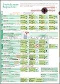 1 - Coffeemakers.de - Page 2