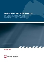 mesothelioma in australia incidence 1982 to 2008 mortality