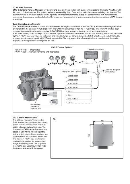 Equipment Description - Terlouw Volvo Penta Center