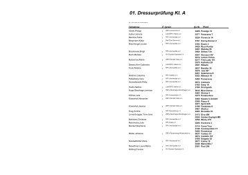 10.2. Springprüfung Kl. L - Reit- und Fahrverein Avenwedde
