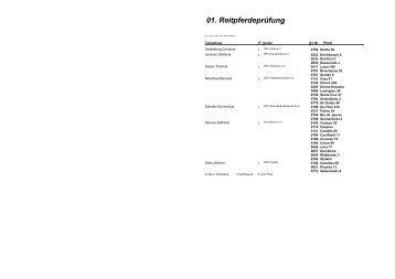 22. Dressurprfg. Kl.L - RV Rhynern