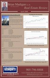 April 2008 Real Estate Review - OntarioRealEstateSource.com