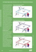Elektron. Steuerungen - Rada Armaturen GmbH - Seite 7