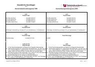 Gesetzliche Grundlagen 2009 - Gemeindeverband