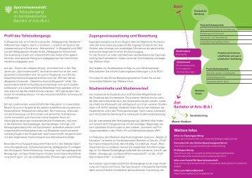 Infoblatt zum Studiengang (PDF) - ZSB - Bergische Universität ...