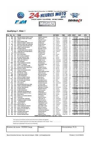 Qualifying Practice 2 Rider 1 - Lemans.org