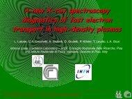 A new X-ray spectroscopy diagnostics of fast electron transport ... - ILIL