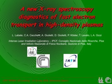 A new X-ray spectroscopy diagnostics of fast electron transport ... - ILIL