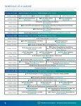 Annual Meeting American Academy Of Dental Sleep Medicine - Page 6