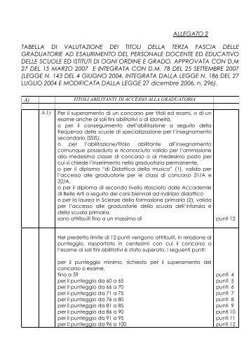 Allegato 2 TABELLA approvata DM 27 e DM 78 del ... - CISL Scuola