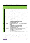 Barriers to the Implementation of Knowledge Management in Iranian ... - Page 6