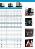 G10-G500 PowerSource Generators G10-G500 Groupes ... - Euromat - Page 5