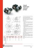 Vacuum pumps and pumpsets - Amet - Page 4