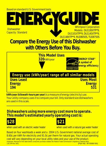 Compare The Energy Use Of This Dishwasher With Others Estate