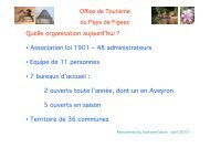 Quelle organisation aujourd'hui ? • Association loi 1901 – 48 ...