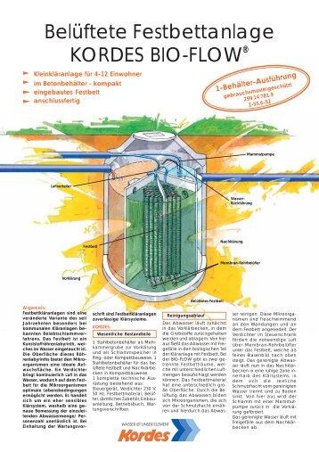 Die preisliche Vororientierung - Sahlbach Bau GmbH