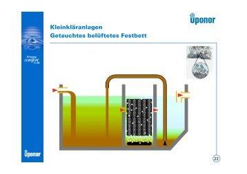 Kleinkläranlagen Getauchtes belüftetes Festbett - Sahlbach Bau ...