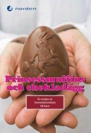 Prinsessmuffins och chokladägg Prinsessmuffins och chokladägg