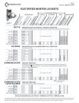 Price List 39A - KDL Hardware Supply - Page 7