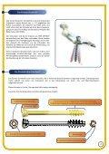PRODUKTKATALOG - Biotech ortho - Seite 4