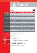18501487 DK Vaten berekening - Flamco - Page 5
