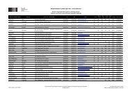 Prilog 2_Programi B kategorije - HAVC