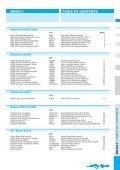 hybrid fiber coax - blankom - Page 3