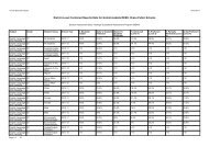 2011-2012 Annual District Education Report - Ithaca Public Schools