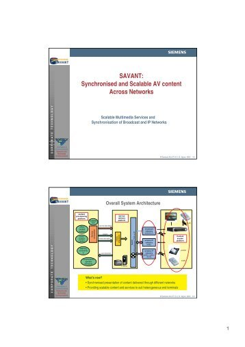 Scalable Multimedia Services and Synchronisation of Broadcast and ...