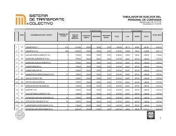 tabulador de sueldos del personal de confianza 1 - Metro