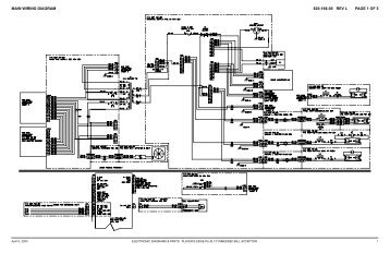 Mountfield wiring diagrams