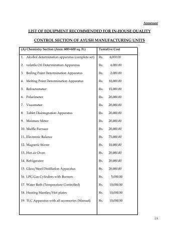 list of equipment recommended for in-house quality control section ...